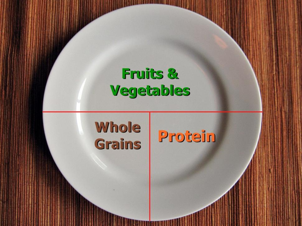 Download Free Stock HD Photo of Portion Control Plate Online