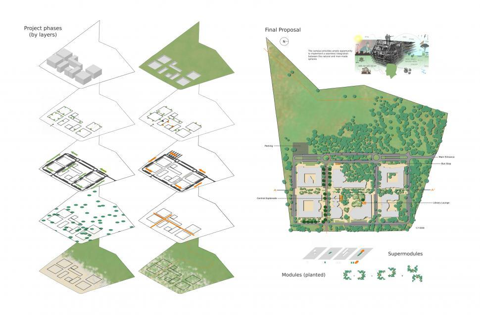 Illustration of a proposal for urban design and landscape archit