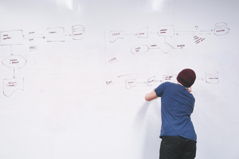 Download Free Stock HD Photo of Process diagram Online