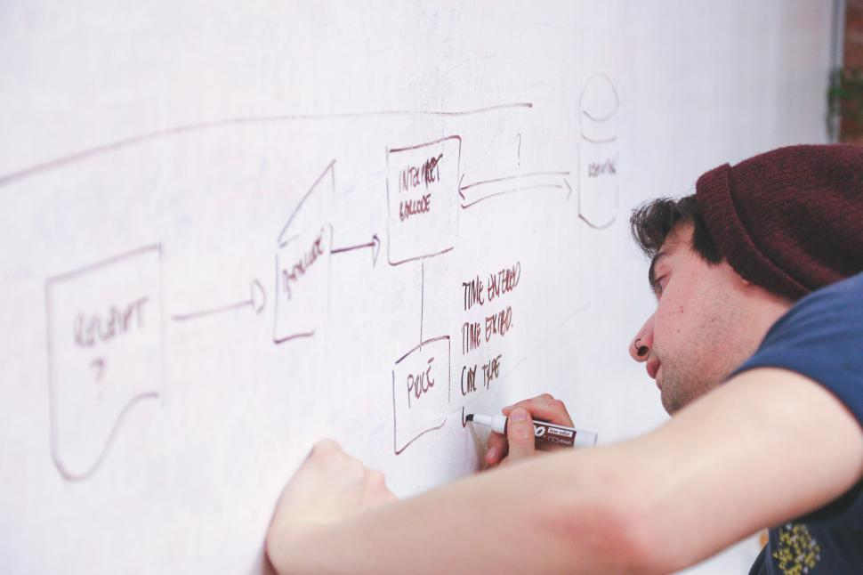 Download Free Stock HD Photo of Software diagramming Online