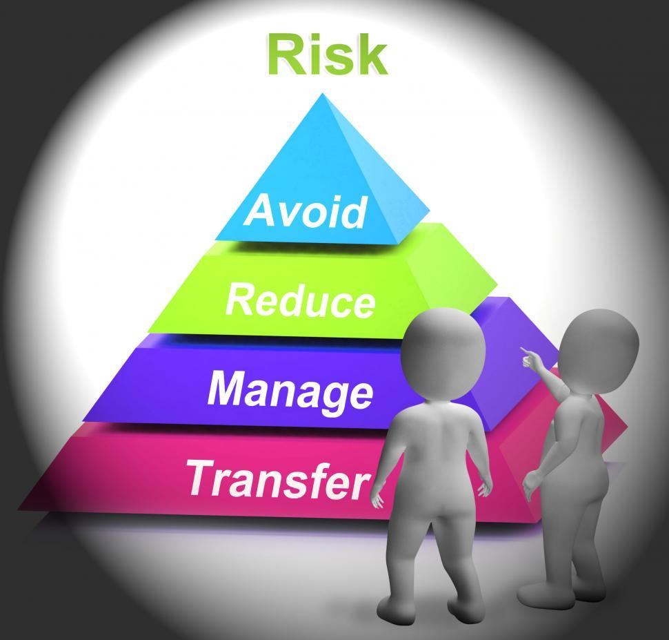 Download Free Stock HD Photo of Risk Symbol Shows Risky Or Uncertain Situation Online