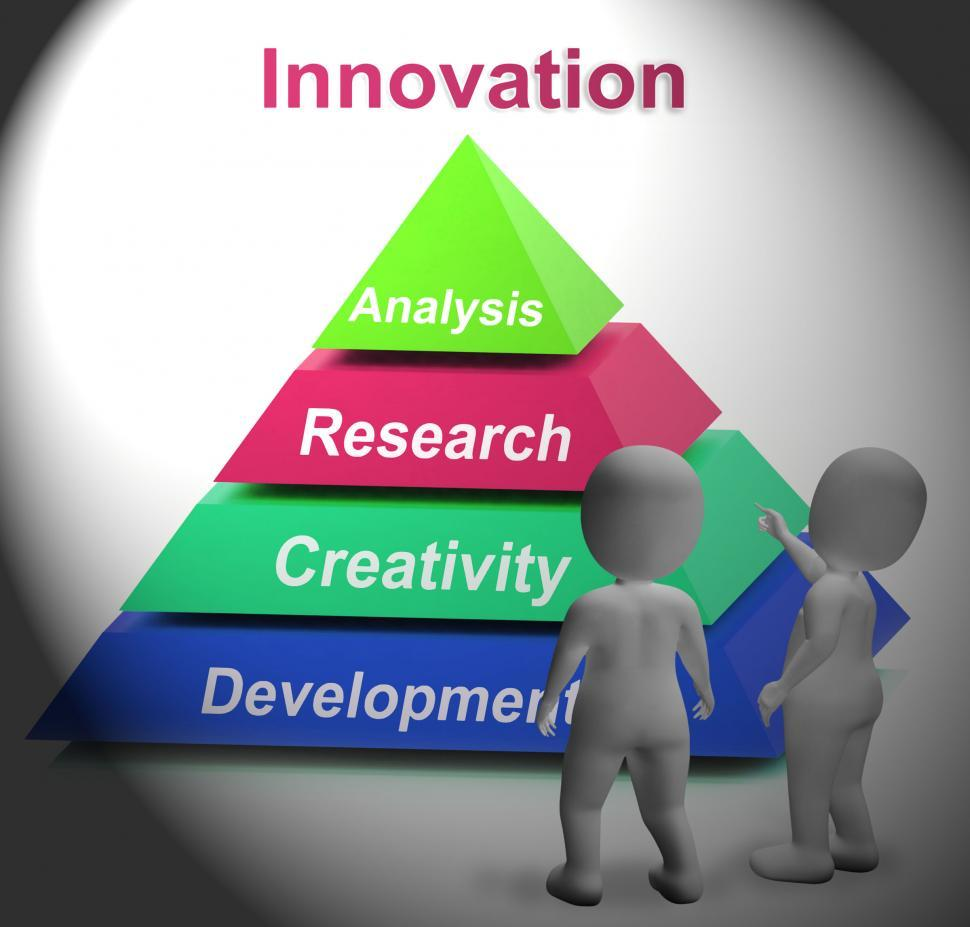 Download Free Stock HD Photo of Innovation Pyramid Shows New Or Latest Developments Online