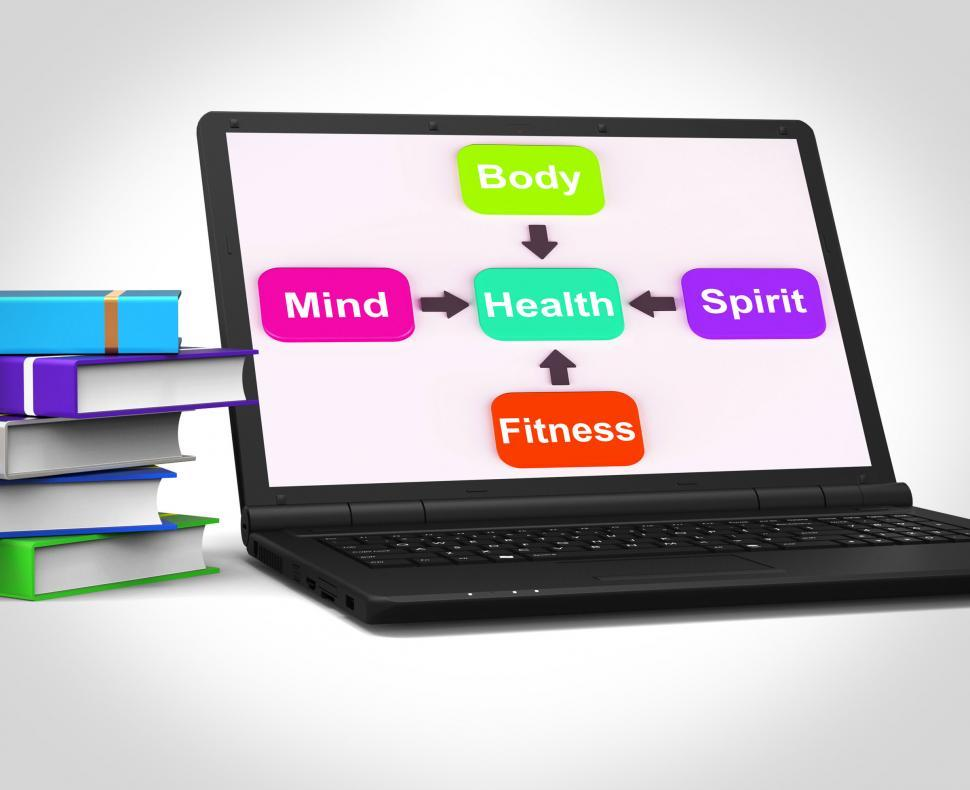 Download Free Stock HD Photo of Health Laptop Shows Mental Spiritual Physical And Fitness Wellbe Online