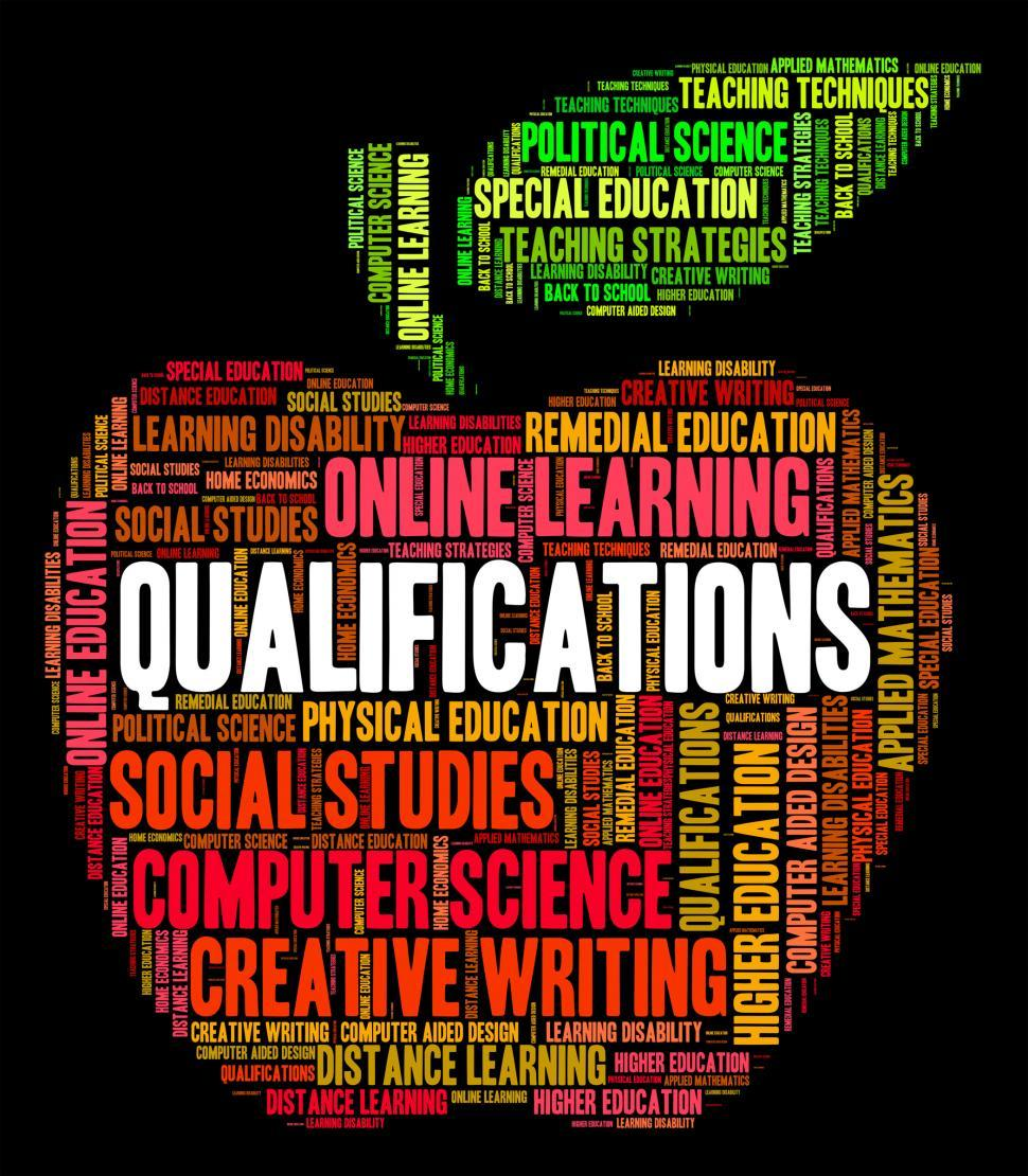 Download Free Stock HD Photo of Qualifications Word Shows Adept Skilful And Licensed Online
