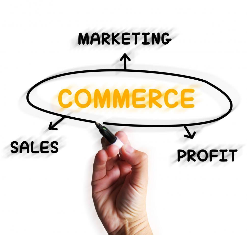 Download Free Stock HD Photo of Commerce Diagram Displays Marketing Sales And Profit Online