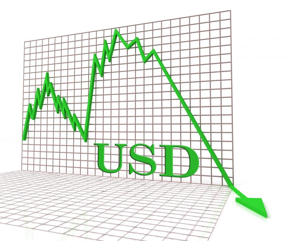 Free Stock Hd Photo Of Usd Graph Negative Indicates Foreign Currency And Charts Rend