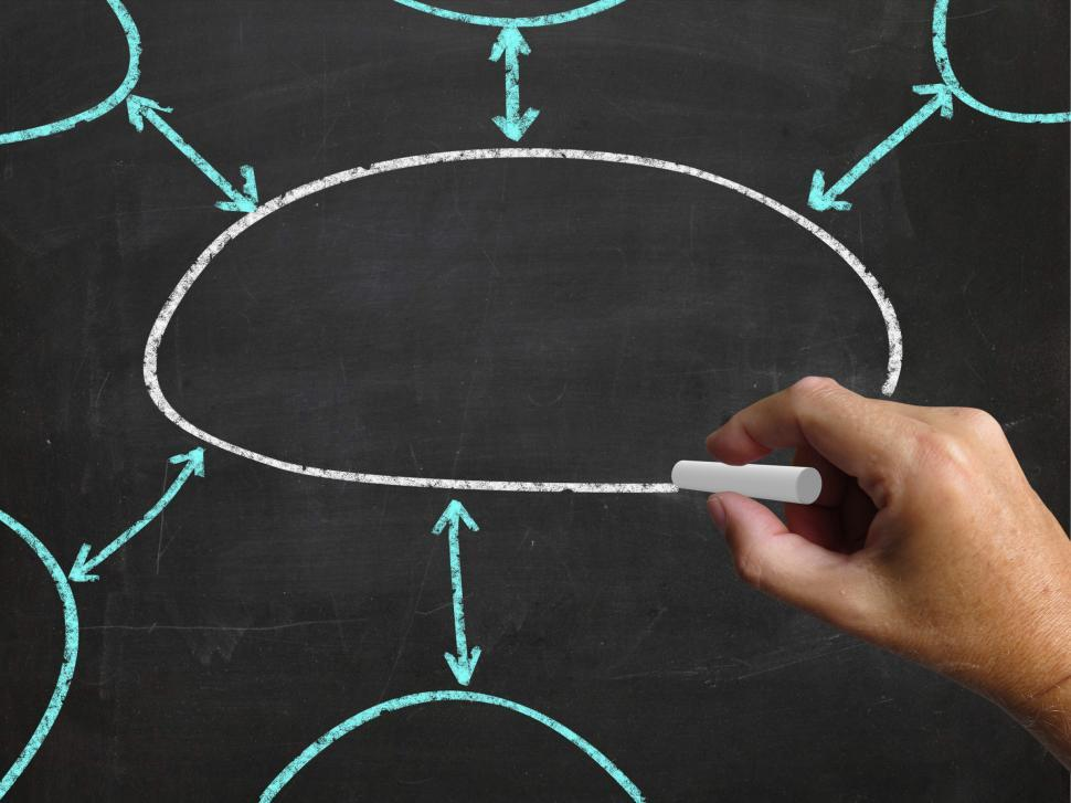 Download Free Stock HD Photo of Blank Diagram Blackboard Shows Business Plan Arrows Flow Chart Online