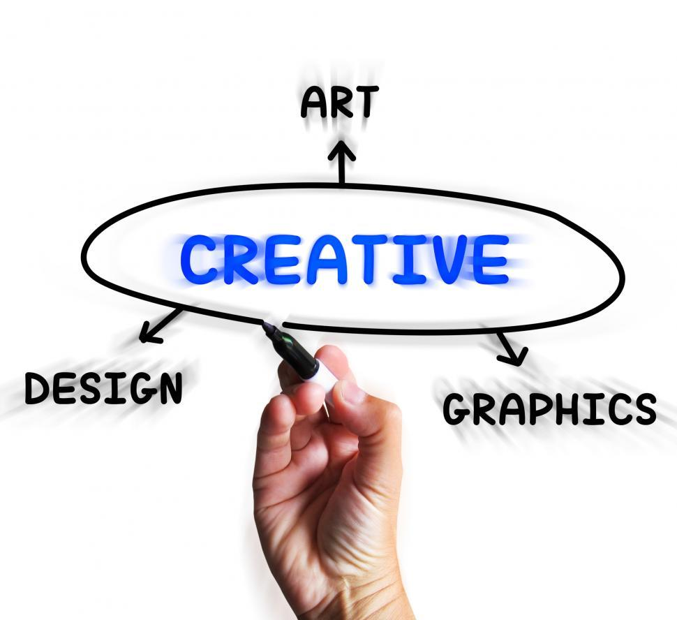 Download Free Stock HD Photo of Creative Diagram Displays Art Imagination And Originality Online