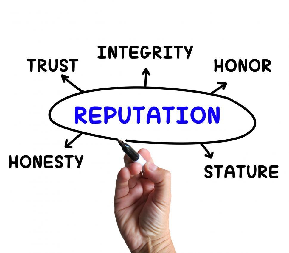 Download Free Stock HD Photo of Reputation Diagram Means Stature Trust And Credibility Online