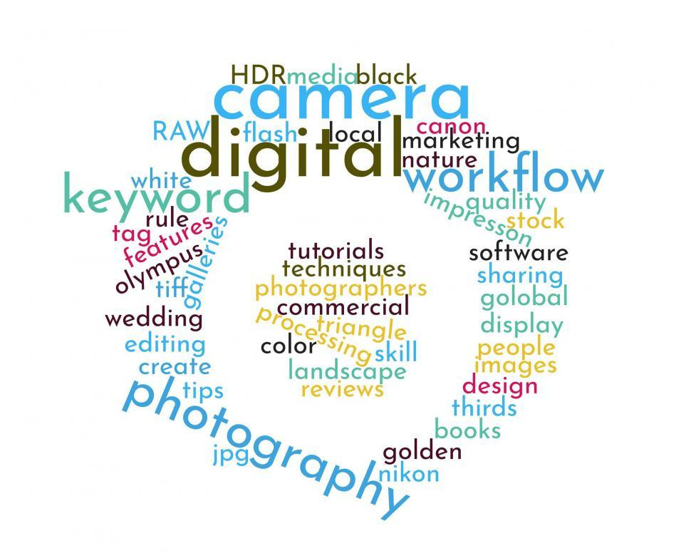 Download Free Stock Photo of Digital photography word cloud.