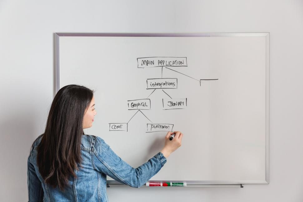 Download Free Stock HD Photo of A business woman flow creating a chart on whiteboard Online