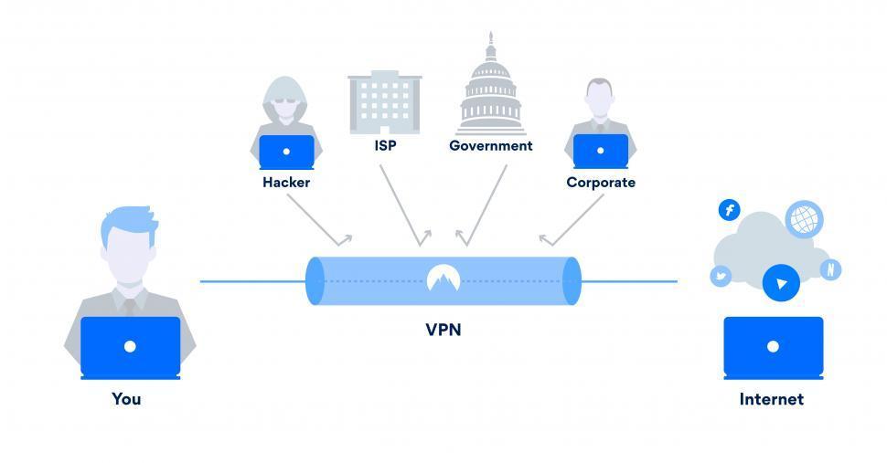 Download Free Stock HD Photo of Online security scheme - VPN System Online