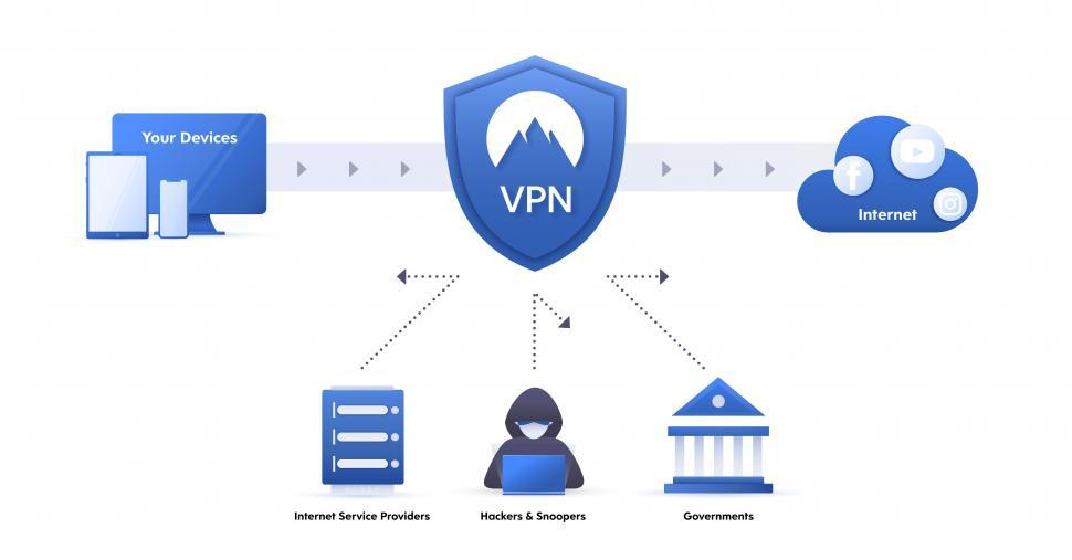 Download Free Stock HD Photo of Protect your internet traffic with VPN - Network Online
