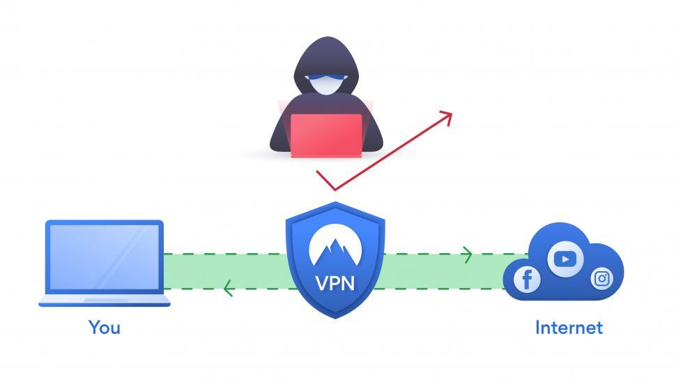 Download Free Stock HD Photo of VPN for your business illustration  Online
