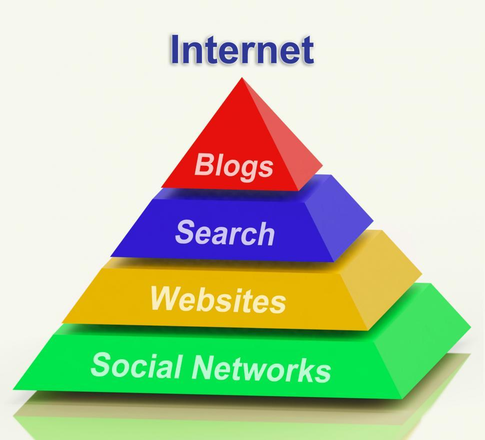 Download Free Stock Photo of Internet Pyramid Shows Social Networking Websites Blogging And S