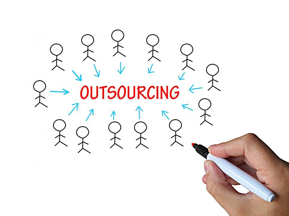 Download Free Stock HD Photo of Outsourcing On Whiteboard Means Subcontracted Employer Or Freela Online